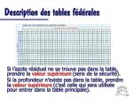 description des tables f d rales41