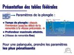 pr sentation des tables f d rales