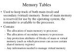 memory tables