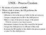 unix process creation