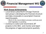 financial management wg17