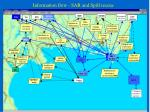 information flow sar and spill rescue