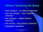 where stretching the brand