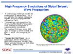 high frequency simulations of global seismic wave propagation
