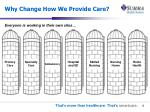 why change how we provide care