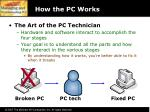 how the pc works6