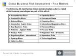 global business risk assessment risk themes