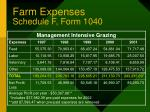 farm expenses schedule f form 104024