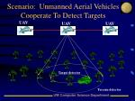 scenario unmanned aerial vehicles cooperate to detect targets