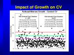 impact of growth on cv
