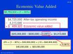 economic value added23
