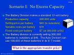 scenario i no excess capacity