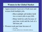 women in the global market