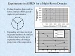 experiments in aspen for a multi rover domain