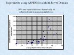 experiments using aspen for a multi rover domain19