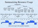 summarizing resource usage