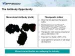 the antibody opportunity