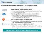 the value of antibody mimetics example of deals