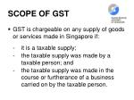 scope of gst