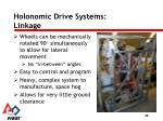 holonomic drive systems linkage
