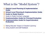 what is the model system21