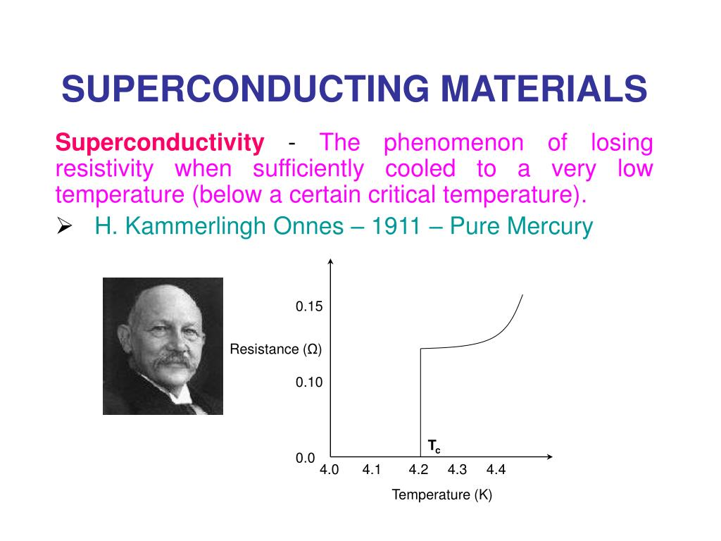 superconducting materials l.