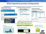ecid cyberenvironment components