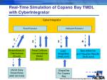 real time simulation of copano bay tmdl with cyberintegrator