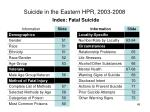 suicide in the eastern hpr 2003 200849