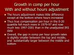 growth in comp per hour with and without hours adjustment