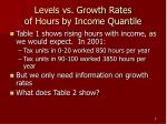 levels vs growth rates of hours by income quantile