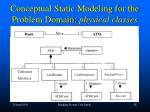 conceptual static modeling for the problem domain physical classes