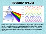 roygbiv waves