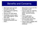 benefits and concerns