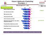 future likelihood of switching providers i
