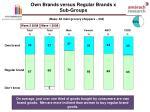 own brands versus regular brands x sub groups