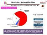 resolution status of problem