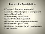 process for revalidation