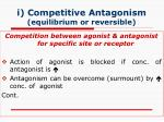 i competitive antagonism equilibrium or reversible