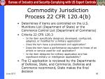 commodity jurisdiction process 22 cfr 120 4 b