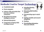 methods used to target technology