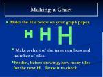 making a chart