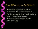 team efficiency vs inefficiency