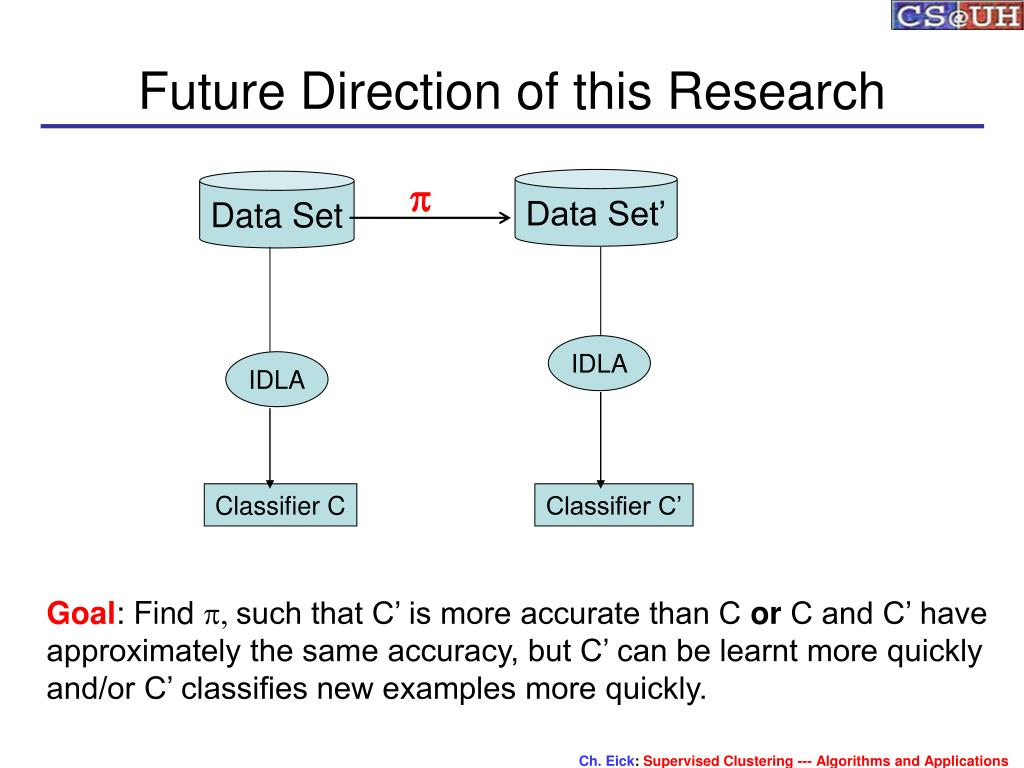Future Direction of this Research