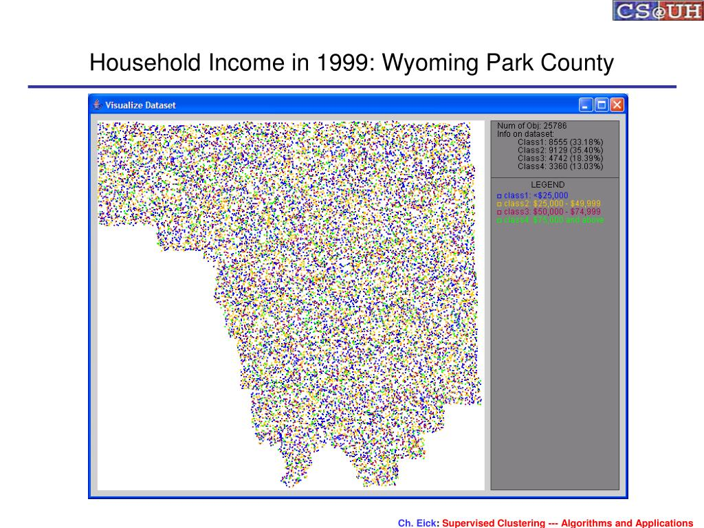 Household Income in 1999: Wyoming Park County