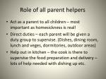 role of all parent helpers