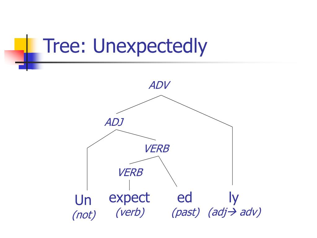 Tree: Unexpectedly