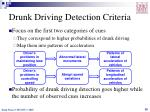 drunk driving detection criteria58