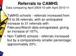 referrals to camhs data comparing april 2009 10 with april 2010 11
