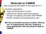 referrals to camhs data comparing april 2009 10 with april 2010 1123
